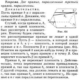ответы на экзаменационные вопросы по истории россии 11 класс doc